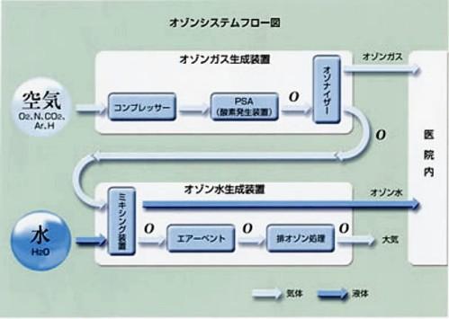 フロー図3.jpg